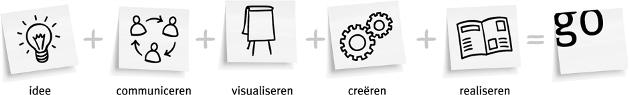 Productontwikkeling_ok